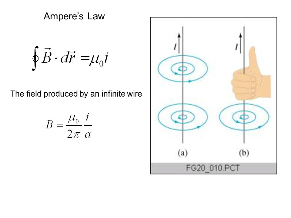 Ampere's Law The field produced by an infinite wire