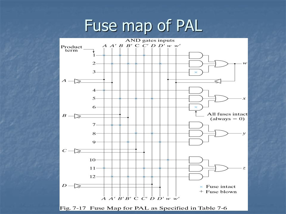 Fuse map of PAL