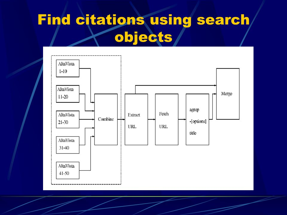 Find citations using search objects