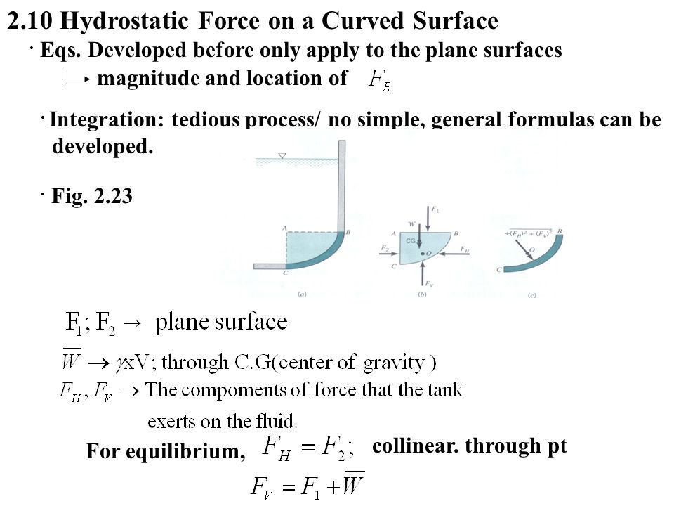 2.10 Hydrostatic Force on a Curved Surface. Eqs.