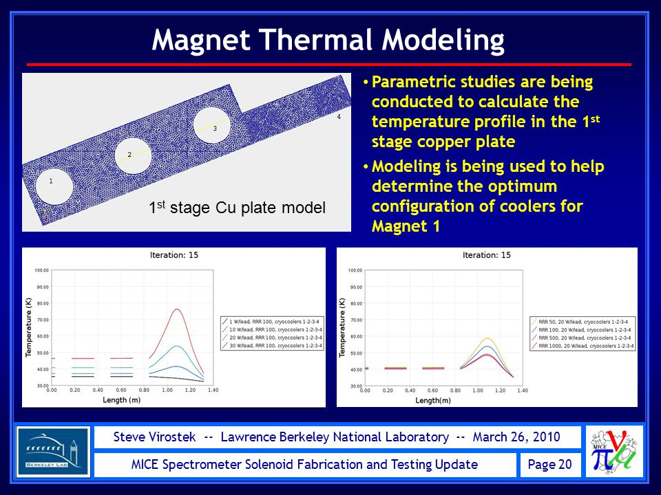 Steve Virostek -- Lawrence Berkeley National Laboratory -- March 26, 2010 MICE Spectrometer Solenoid Fabrication and Testing Update Page 20 Magnet Thermal Modeling Parametric studies are being conducted to calculate the temperature profile in the 1 st stage copper plate Modeling is being used to help determine the optimum configuration of coolers for Magnet 1 1 st stage Cu plate model