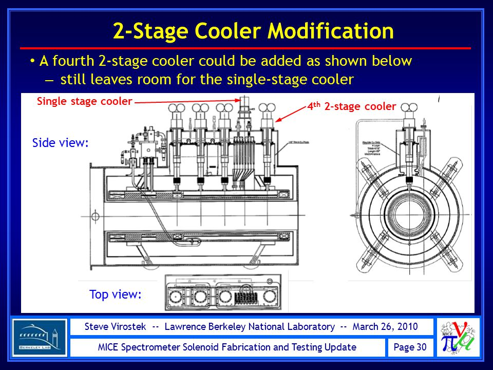 Steve Virostek -- Lawrence Berkeley National Laboratory -- March 26, 2010 MICE Spectrometer Solenoid Fabrication and Testing Update Page 30 2-Stage Cooler Modification Top view: A fourth 2-stage cooler could be added as shown below – still leaves room for the single-stage cooler Side view: Single stage cooler 4 th 2-stage cooler