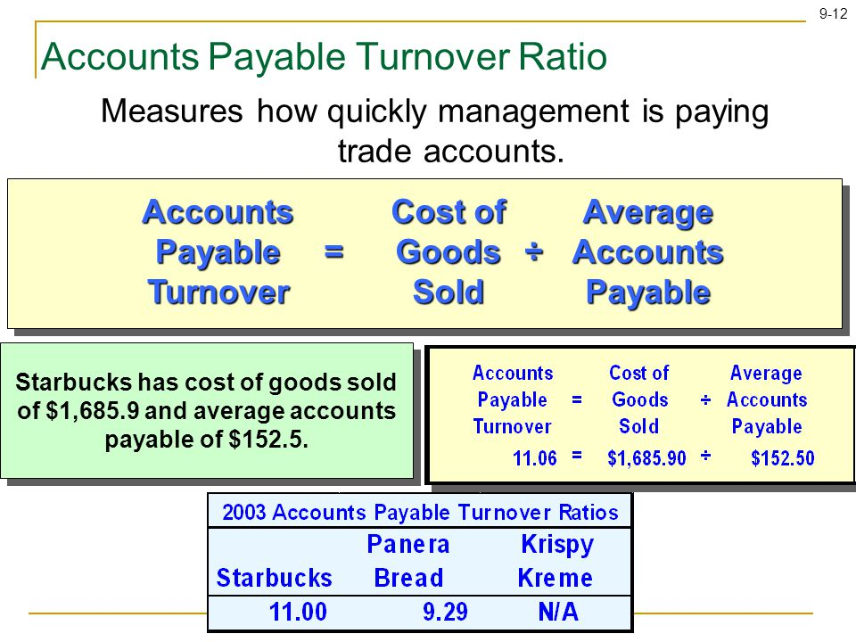 9-12 Accounts Payable Turnover Ratio Accounts Payable Turnover Measures how quickly management is paying trade accounts.