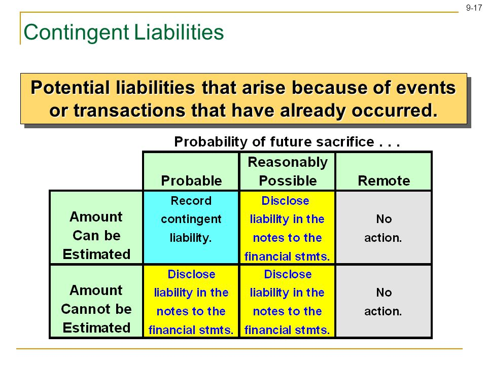 9-17 Contingent Liabilities Potential liabilities that arise because of events or transactions that have already occurred.