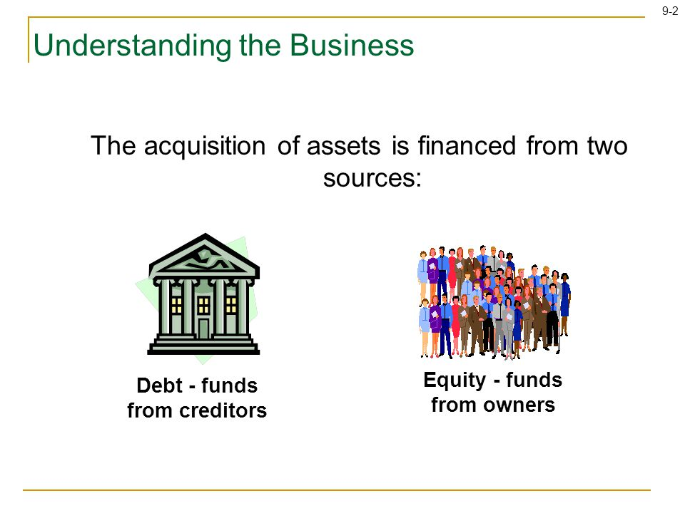 9-2 Understanding the Business The acquisition of assets is financed from two sources: Debt - funds from creditors Equity - funds from owners
