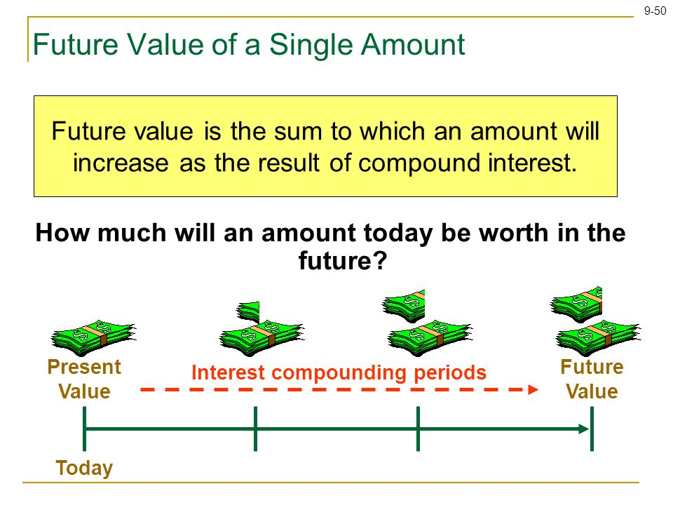 9-50 Future Value of a Single Amount How much will an amount today be worth in the future.