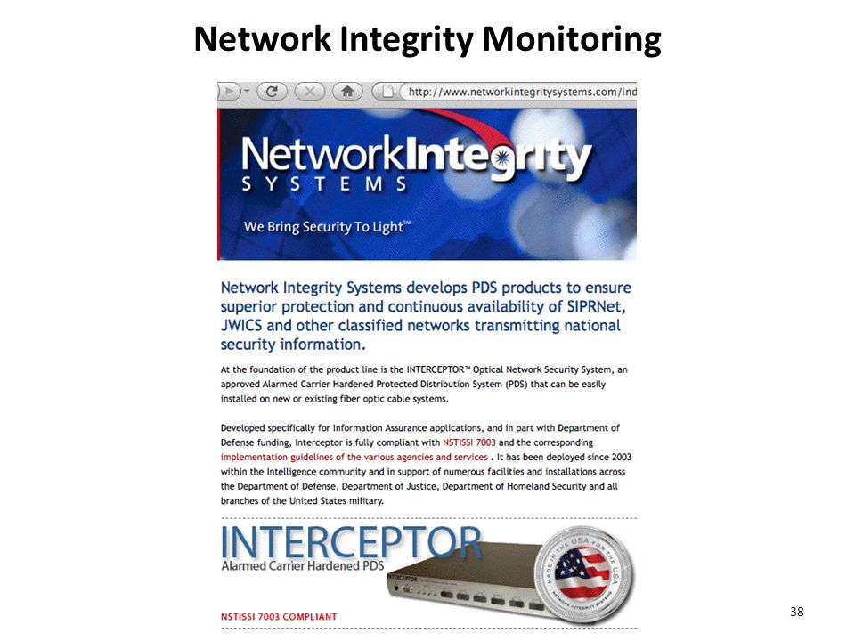 Network Integrity Monitoring 38