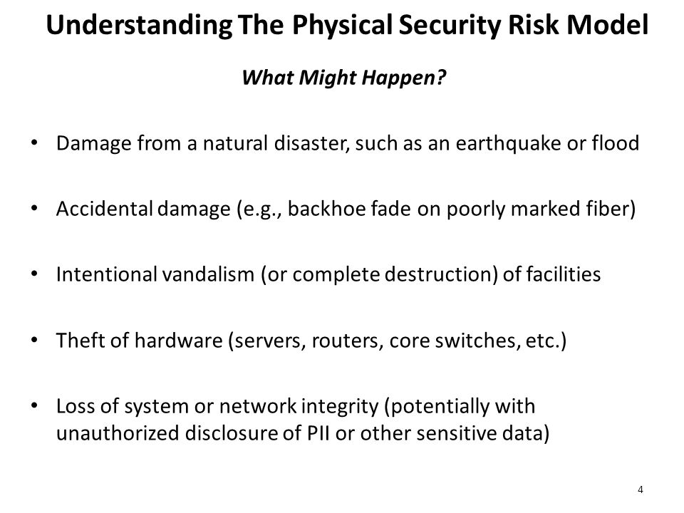 Understanding The Physical Security Risk Model What Might Happen.