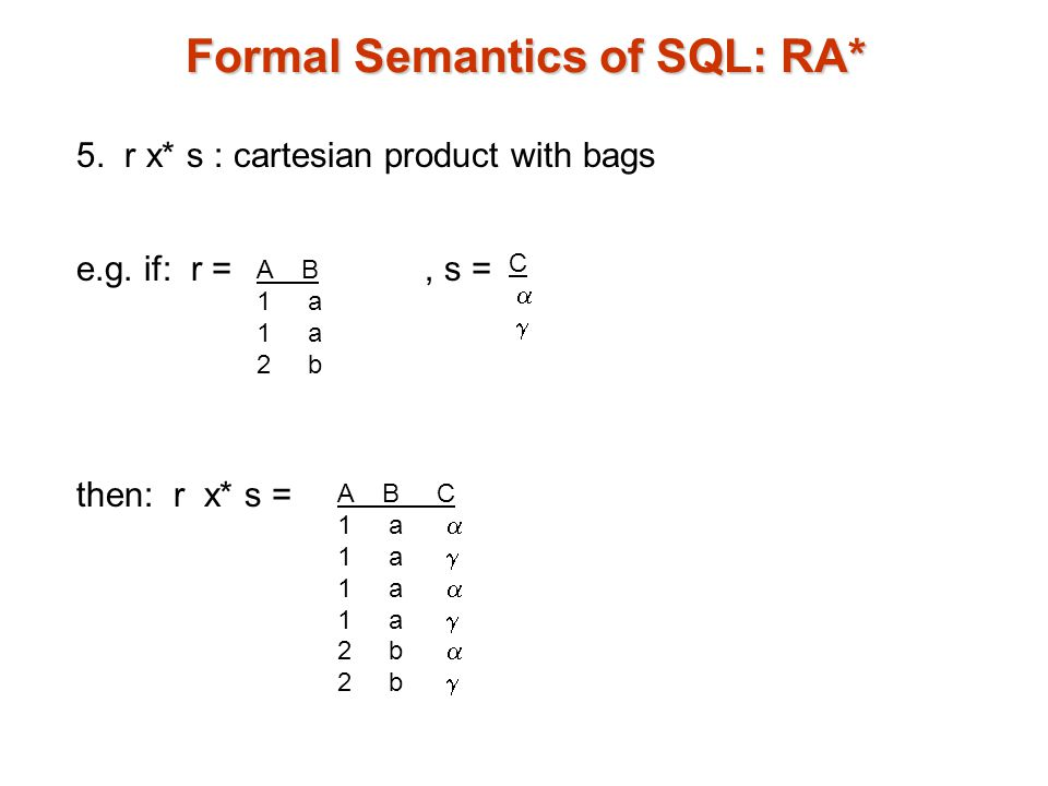 Formal Semantics of SQL: RA* 5. r x* s : cartesian product with bags e.g.