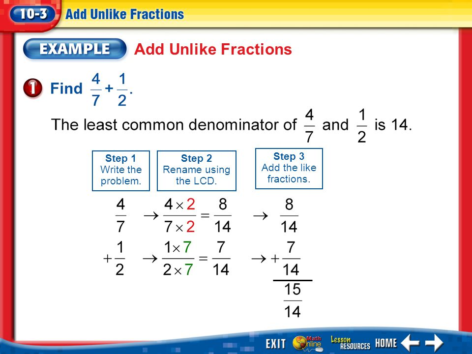 Example 1 Add Unlike Fractions Step 1 Write the problem.