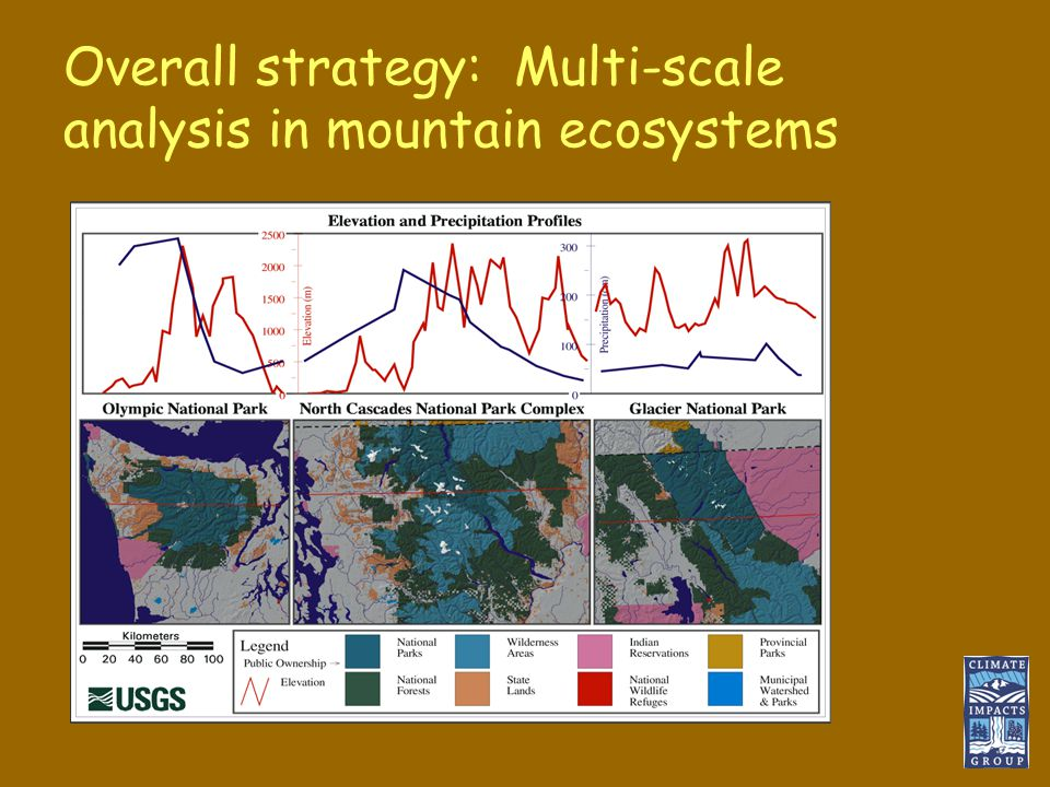 Overall strategy: Multi-scale analysis in mountain ecosystems
