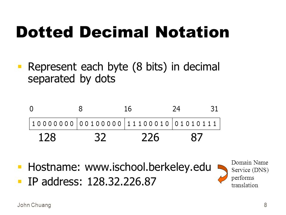 John Chuang8 Dotted Decimal Notation  Represent each byte (8 bits) in decimal separated by dots  Hostname:    IP address: Domain Name Service (DNS) performs translation