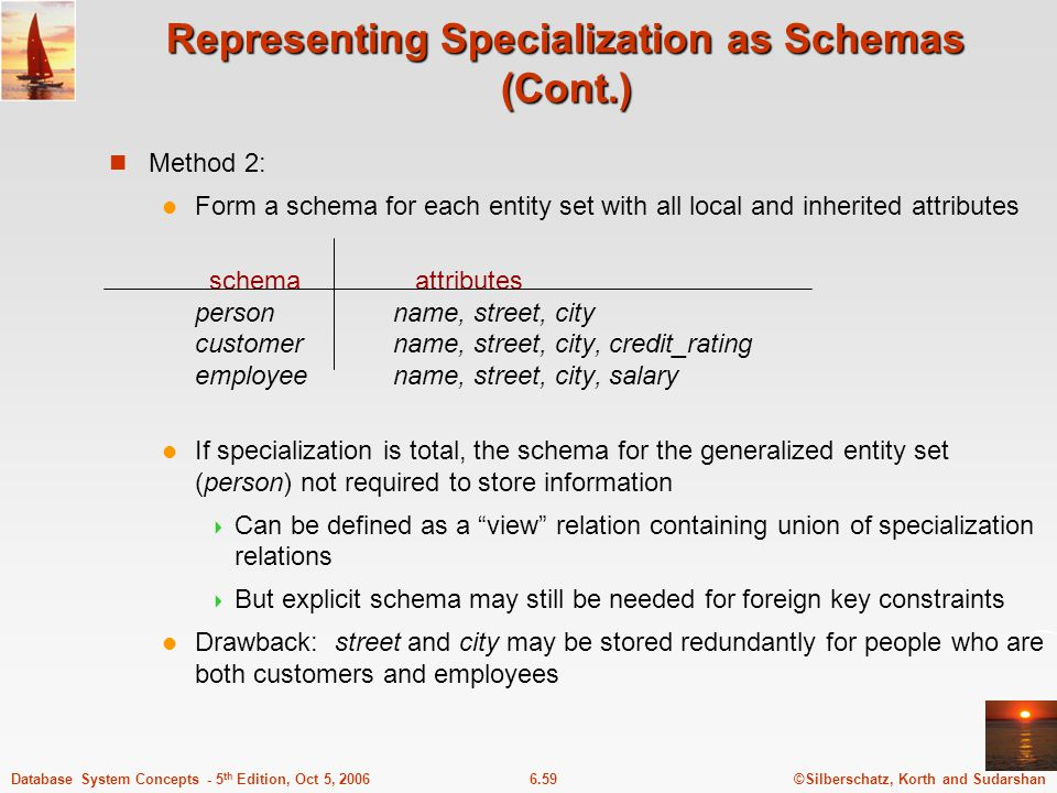 ©Silberschatz, Korth and Sudarshan6.59Database System Concepts - 5 th Edition, Oct 5, 2006 Representing Specialization as Schemas (Cont.) Method 2: Form a schema for each entity set with all local and inherited attributes schema attributes personname, street, city customername, street, city, credit_rating employee name, street, city, salary If specialization is total, the schema for the generalized entity set (person) not required to store information  Can be defined as a view relation containing union of specialization relations  But explicit schema may still be needed for foreign key constraints Drawback: street and city may be stored redundantly for people who are both customers and employees