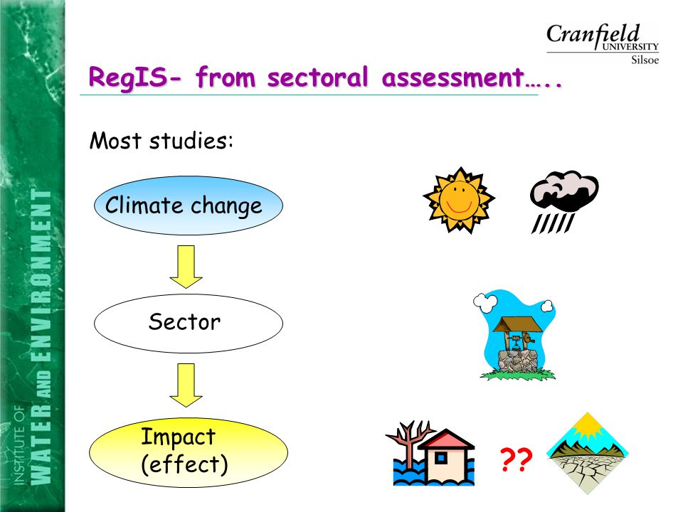 RegIS- from sectoral assessment….. Most studies: Climate change Sector Impact (effect)