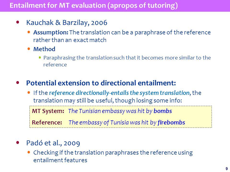 Paraphrase translation