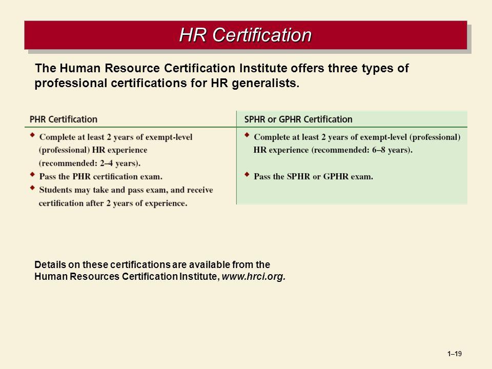 human resource certifications