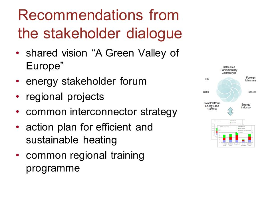 Recommendations from the stakeholder dialogue shared vision A Green Valley of Europe energy stakeholder forum regional projects common interconnector strategy action plan for efficient and sustainable heating common regional training programme
