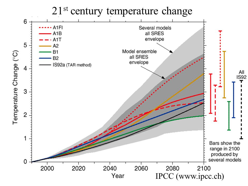 21 st century temperature change IPCC (