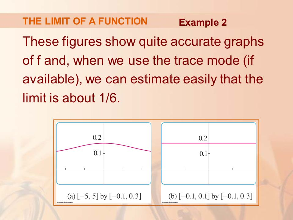 These figures show quite accurate graphs of f and, when we use the trace mode (if available), we can estimate easily that the limit is about 1/6.
