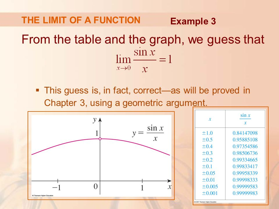 From the table and the graph, we guess that  This guess is, in fact, correct—as will be proved in Chapter 3, using a geometric argument.