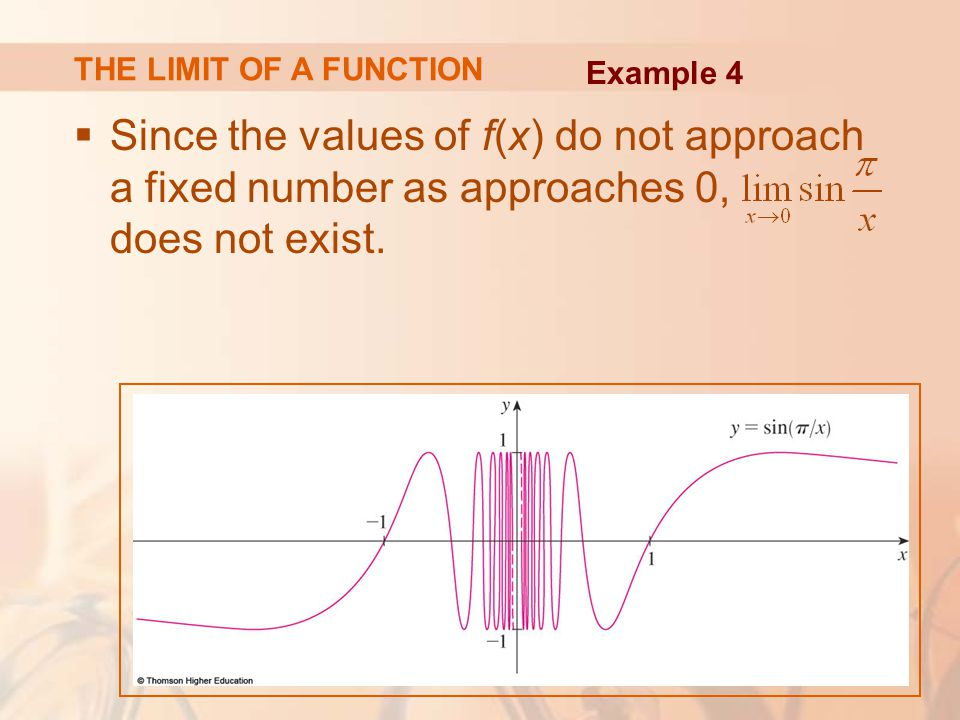  Since the values of f(x) do not approach a fixed number as approaches 0, does not exist.