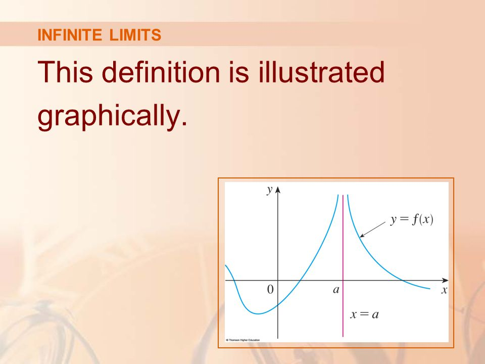 This definition is illustrated graphically. INFINITE LIMITS