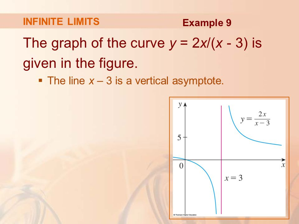 The graph of the curve y = 2x/(x - 3) is given in the figure.
