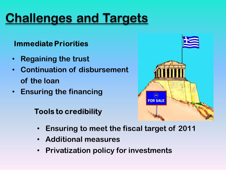 Challenges and Targets Immediate Priorities Regaining the trust Continuation of disbursement of the loan Ensuring the financing Tools to credibility Ensuring to meet the fiscal target of 2011 Additional measures Privatization policy for investments