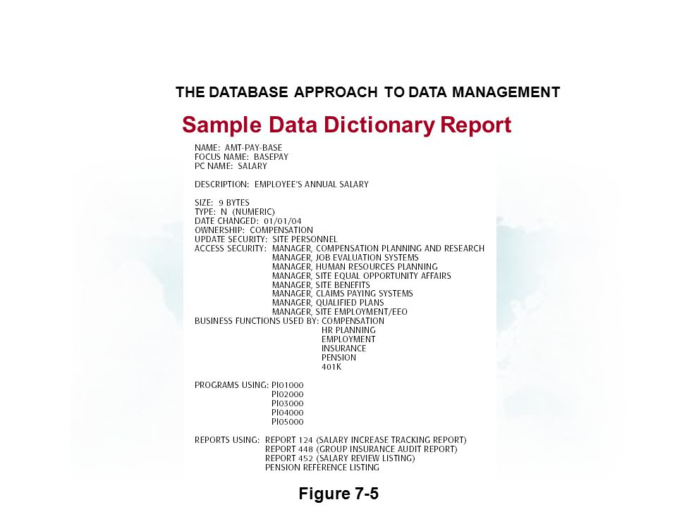 Sample Data Dictionary Report THE DATABASE APPROACH TO DATA MANAGEMENT Figure 7-5