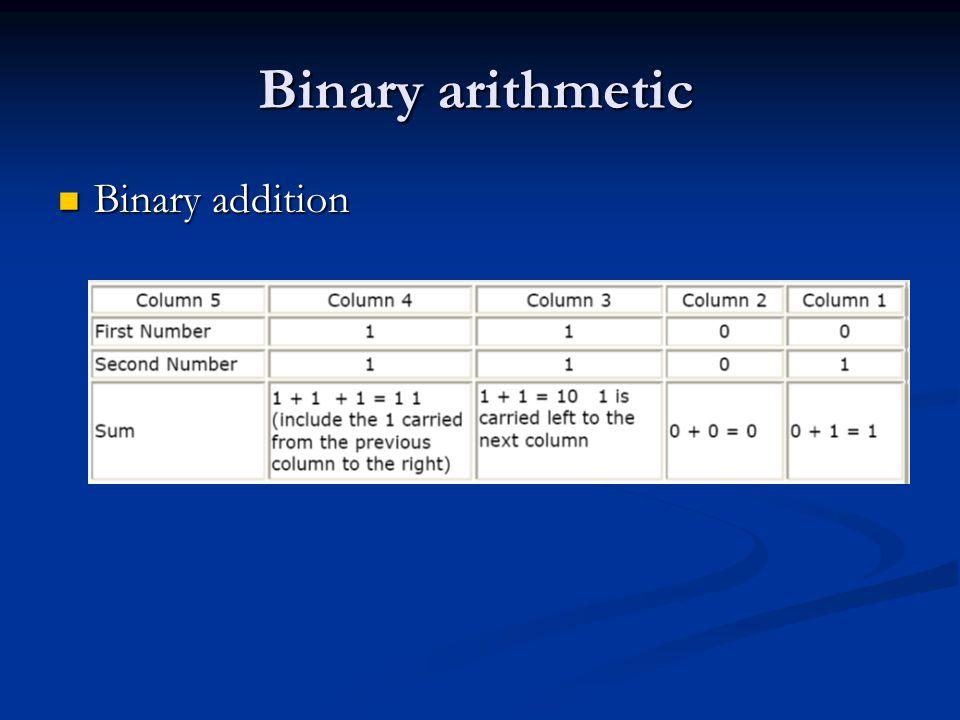 Binary arithmetic Binary addition Binary addition