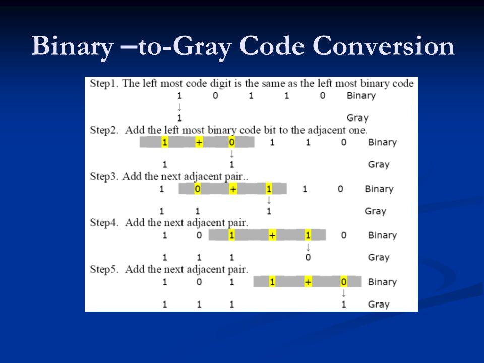 Binary – to-Gray Code Conversion