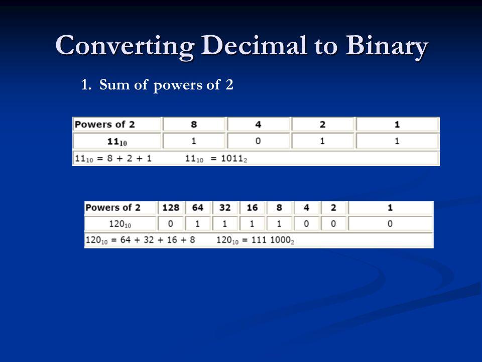 Converting Decimal to Binary 1.Sum of powers of 2