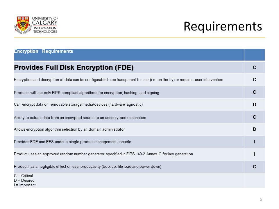 Requirements Encryption Requirements Provides Full Disk Encryption (FDE) C Encryption and decryption of data can be configurable to be transparent to user (i.e.