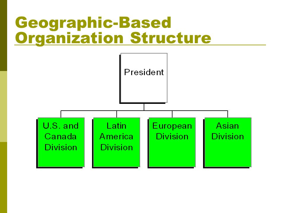 Geographic-Based Organization Structure
