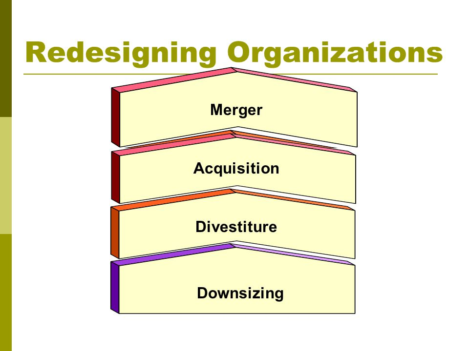 Redesigning Organizations Merger Acquisition Divestiture Downsizing