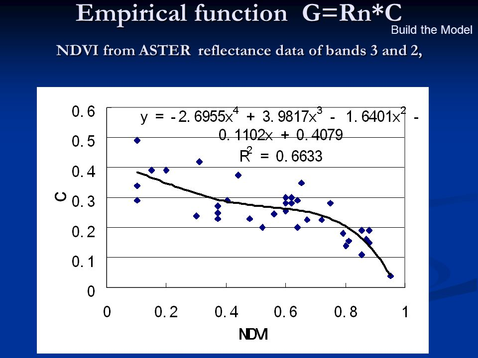Empirical function G=Rn*C NDVI from ASTER reflectance data of bands 3 and 2, Build the Model