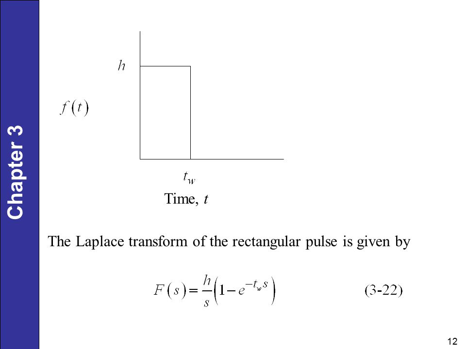 Chapter 3 12 Time, t The Laplace transform of the rectangular pulse is given by