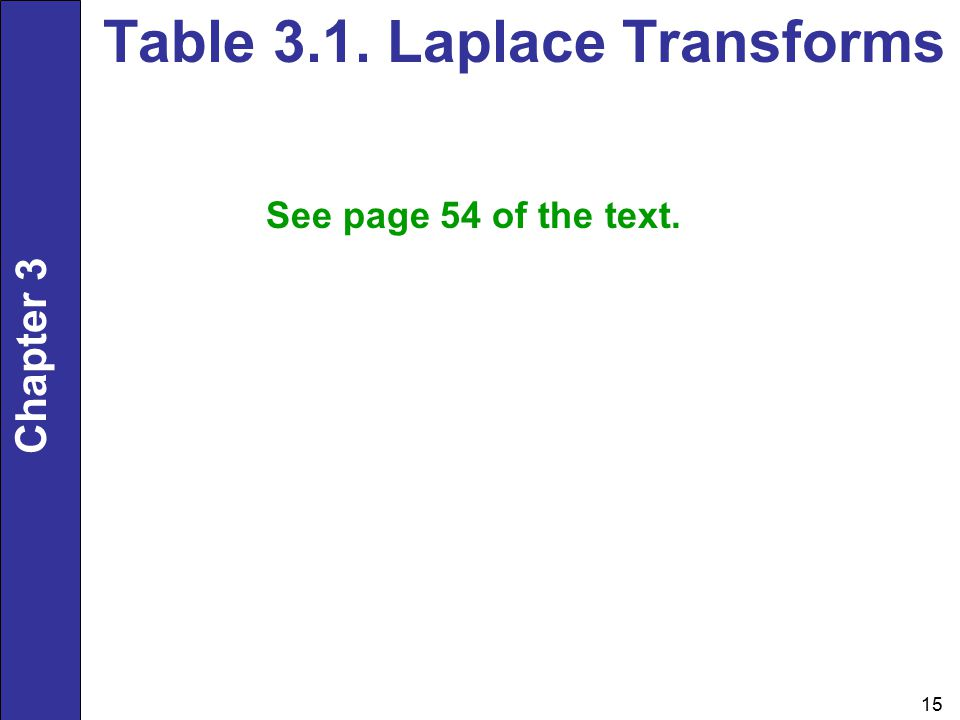 Chapter 3 15 Table 3.1. Laplace Transforms See page 54 of the text.