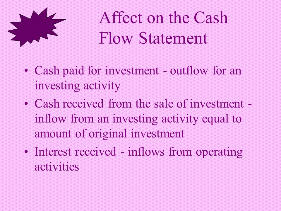 Affect on the Cash Flow Statement Cash paid for investment - outflow for an investing activity Cash received from the sale of investment - inflow from an investing activity equal to amount of original investment Interest received - inflows from operating activities