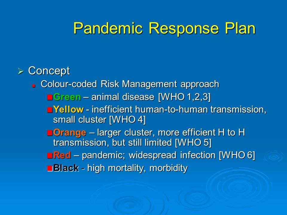 Pandemic Response Plan  Concept Colour-coded Risk Management approach Green – animal disease [WHO 1,2,3] Yellow - inefficient human-to-human transmission, small cluster [WHO 4] Orange – larger cluster, more efficient H to H transmission, but still limited [WHO 5] Red – pandemic; widespread infection [WHO 6] Black - high mortality, morbidity