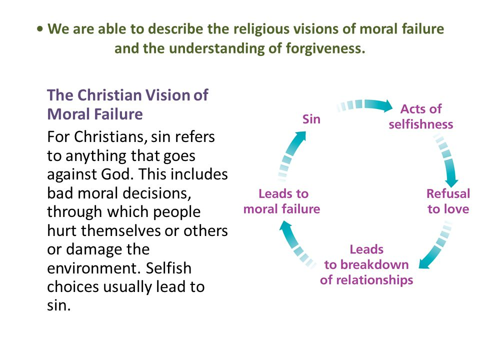 We are able to describe the religious visions of moral failure and the understanding of forgiveness.
