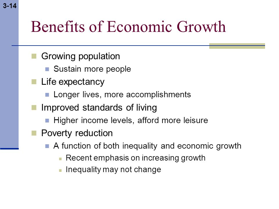 3-14 Benefits of Economic Growth Growing population Sustain more people Life expectancy Longer lives, more accomplishments Improved standards of living Higher income levels, afford more leisure Poverty reduction A function of both inequality and economic growth Recent emphasis on increasing growth Inequality may not change