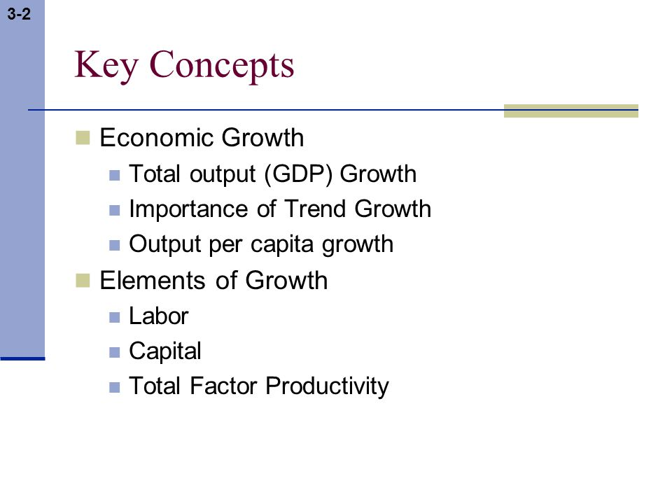3-2 Key Concepts Economic Growth Total output (GDP) Growth Importance of Trend Growth Output per capita growth Elements of Growth Labor Capital Total Factor Productivity