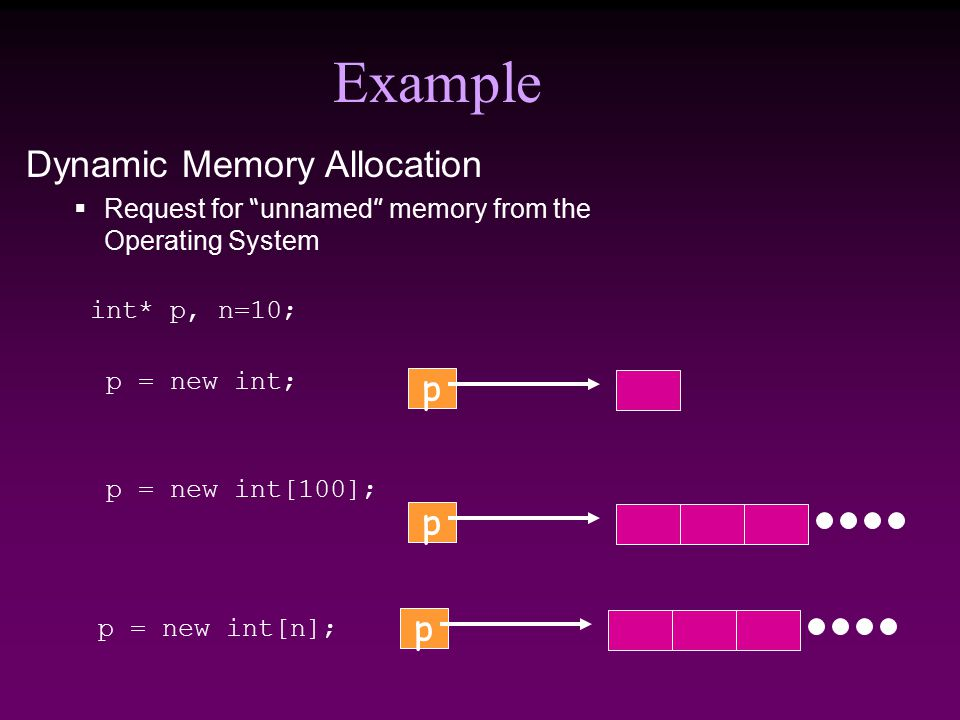 Example Dynamic Memory Allocation  Request for unnamed memory from the Operating System int* p, n=10; p = new int; p = new int[100]; p p p = new int[n]; p