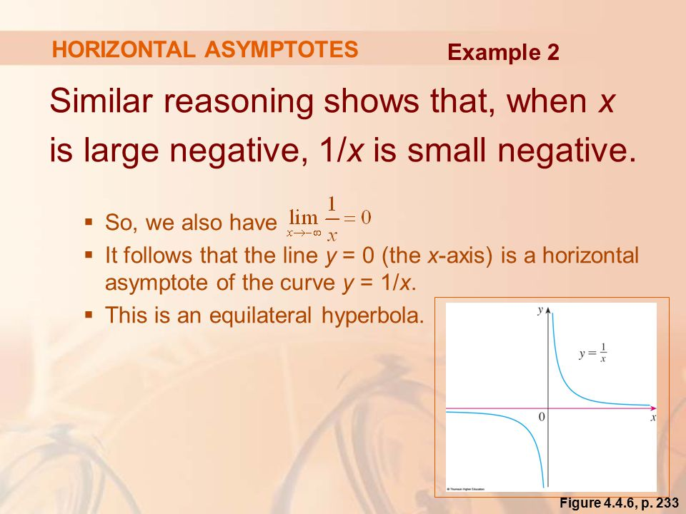 Similar reasoning shows that, when x is large negative, 1/x is small negative.