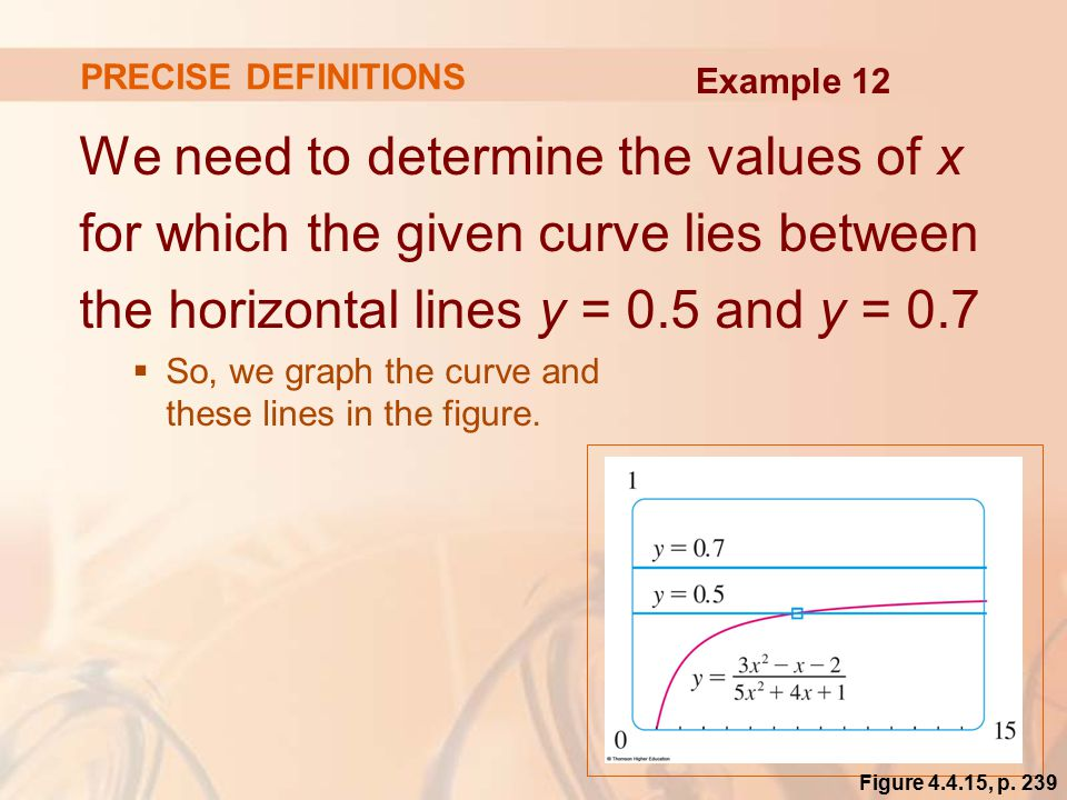 We need to determine the values of x for which the given curve lies between the horizontal lines y = 0.5 and y = 0.7  So, we graph the curve and these lines in the figure.