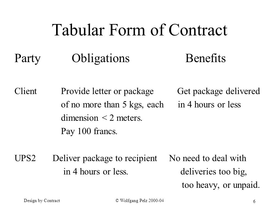 6 © Wolfgang Pelz Design by Contract Tabular Form of Contract Party Obligations Benefits Client Provide letter or package Get package delivered of no more than 5 kgs, each in 4 hours or less dimension < 2 meters.