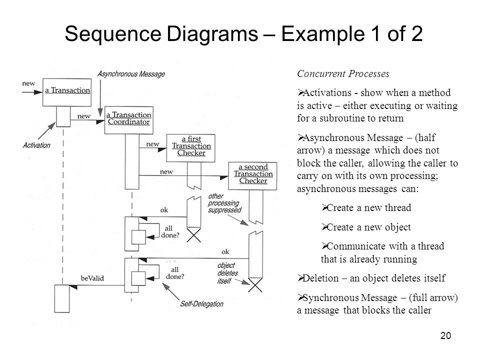 Se 565 software system requirements more uml diagrams ppt download 19 sequence diagrams notation 20 20 ccuart Choice Image