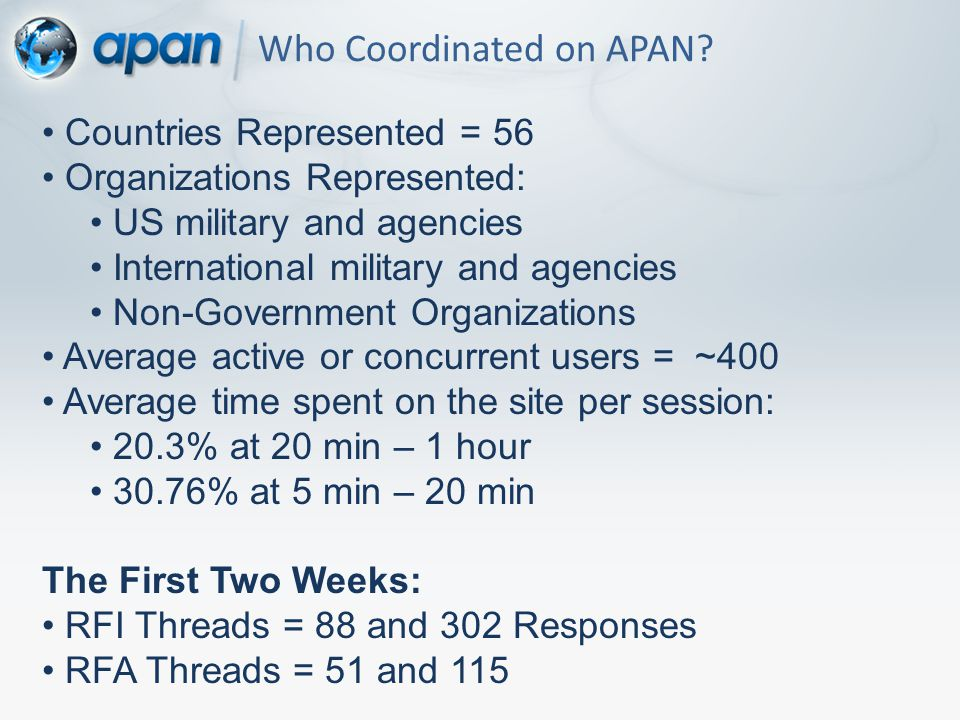 Who Coordinated on APAN.