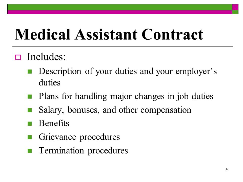 36 Managing Contracts  A written agreement of employment terms between employer and employee.